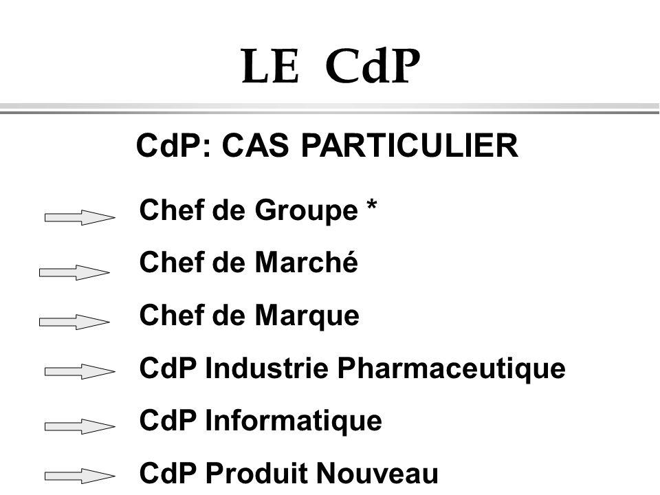 LE CdP CdP: CAS PARTICULIER Chef de Groupe * Chef de Marché Chef de Marque CdP Industrie Pharmaceutique CdP Informatique CdP Produit Nouveau