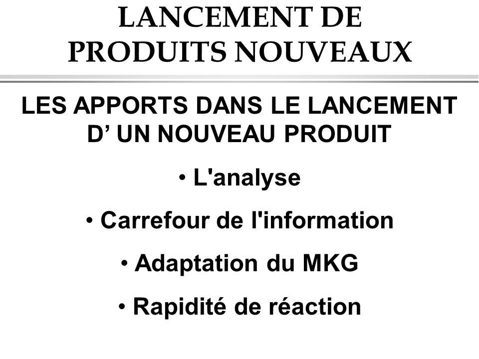 LANCEMENT DE PRODUITS NOUVEAUX LES APPORTS DANS LE LANCEMENT D UN NOUVEAU PRODUIT L'analyse Carrefour de l'information Adaptation du MKG Rapidité de r