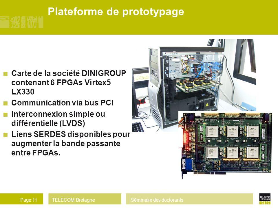 TELECOM BretagneSéminaire des doctorantsPage 11 Carte de la société DINIGROUP contenant 6 FPGAs Virtex5 LX330 Communication via bus PCI Interconnexion