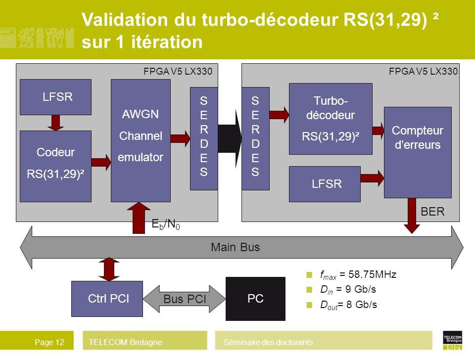 TELECOM BretagneSéminaire des doctorantsPage 12 LFSR Codeur RS(31,29)² AWGN Channel emulator SERDESSERDES SERDESSERDES Turbo- décodeur RS(31,29)² LFSR
