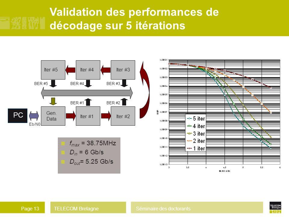 TELECOM BretagneSéminaire des doctorantsPage 13 Gen. Data Iter #1Iter #2 Iter #4Iter #3Iter #5 BER #1BER #2 BER #3BER #4BER #5 f max = 38.75MHz D in =