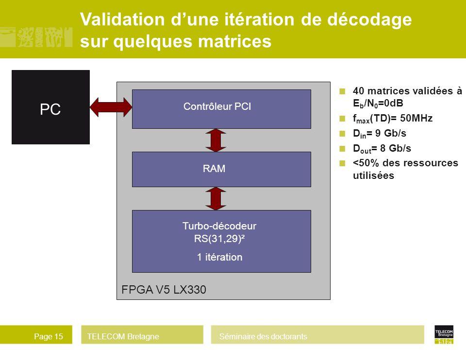 TELECOM BretagneSéminaire des doctorantsPage 15 Validation dune itération de décodage sur quelques matrices PC Contrôleur PCI RAM Turbo-décodeur RS(31
