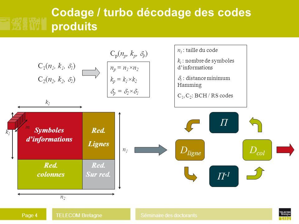 TELECOM BretagneSéminaire des doctorantsPage 4 Red. Lignes П -1 ПD col D ligne Symboles dinformations k2k2 k1k1 Red. Sur red. Red. colonnes n2n2 n1n1