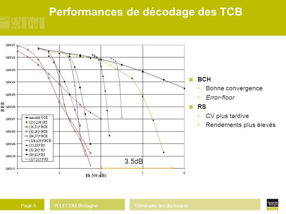 TELECOM BretagneSéminaire des doctorantsPage 5 Performances de décodage des TCB BCH Bonne convergence Error-floor RS CV plus tardive Rendements plus é
