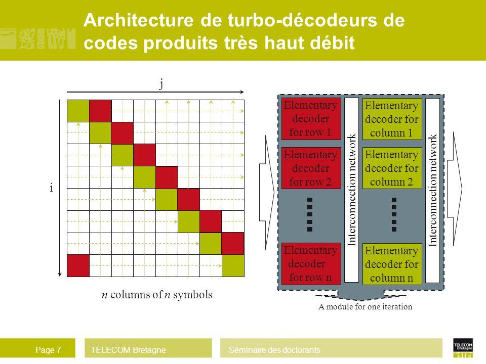 TELECOM BretagneSéminaire des doctorantsPage 7 Architecture de turbo-décodeurs de codes produits très haut débit Elementary decoder for row 1 Elementa