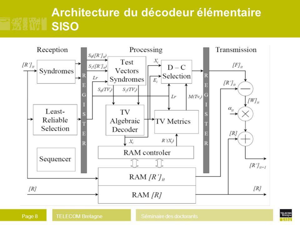 TELECOM BretagneSéminaire des doctorantsPage 8 Architecture du décodeur élémentaire SISO