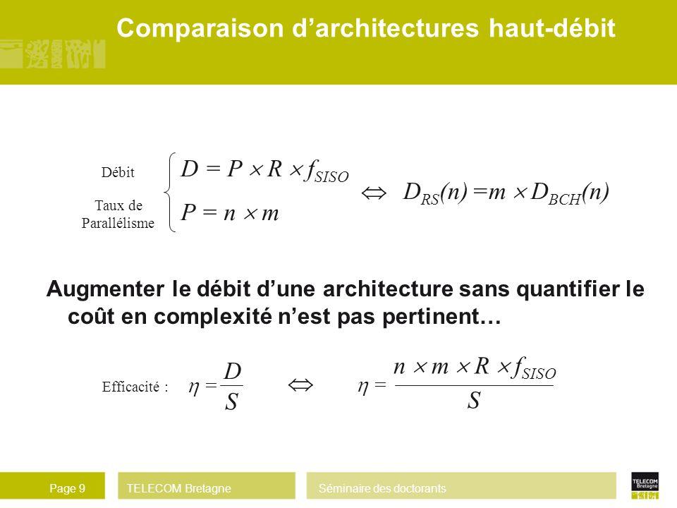 TELECOM BretagneSéminaire des doctorantsPage 9 Augmenter le débit dune architecture sans quantifier le coût en complexité nest pas pertinent… n m R f
