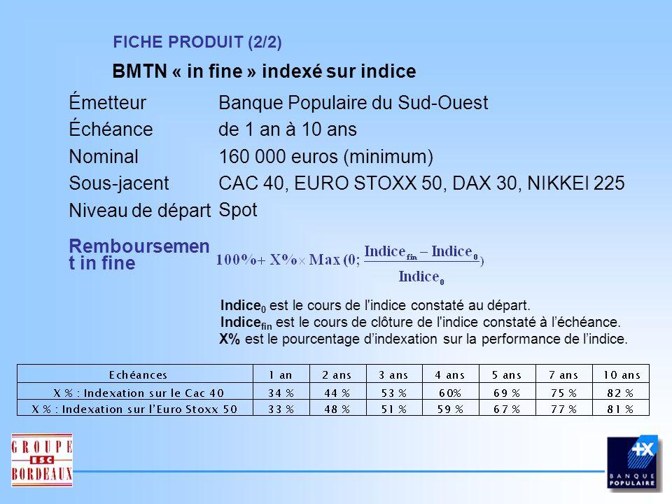 BMTN « in fine » indexé sur indice FICHE PRODUIT (1/2) Caractéristiques Avantages Stratégie Le rendement du produit dépend du niveau de l indice à léchéance.