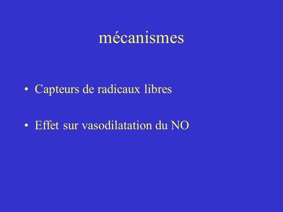 mécanismes Capteurs de radicaux libres Effet sur vasodilatation du NO