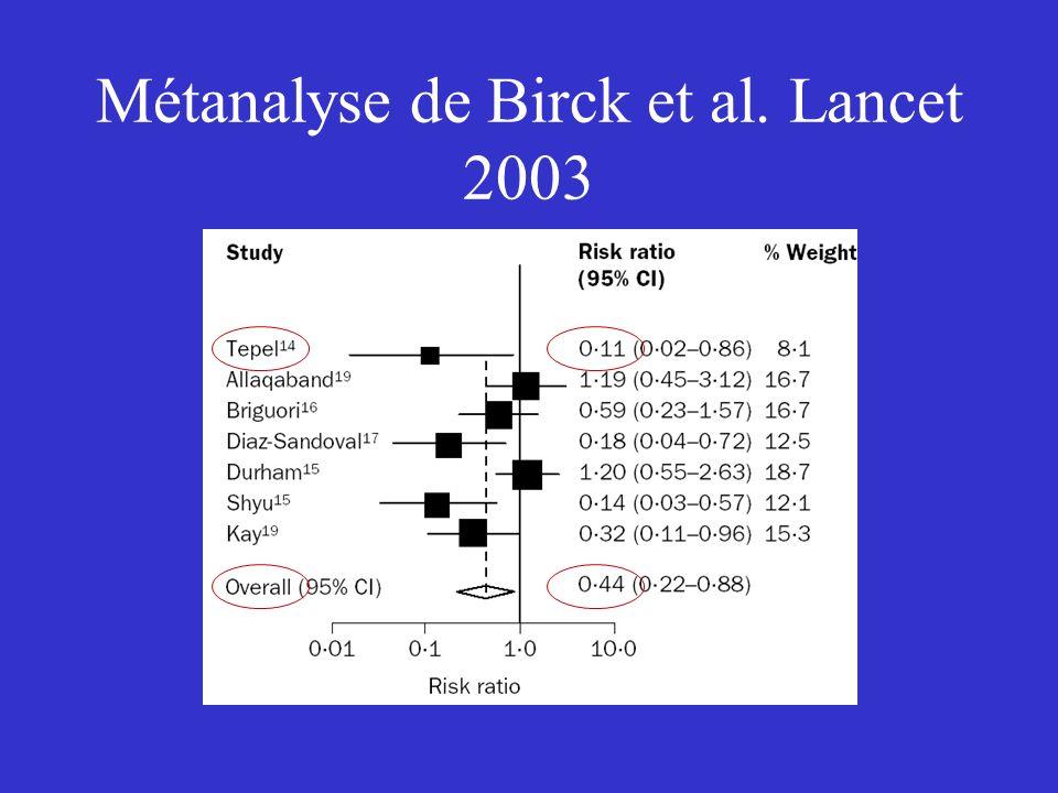 Métanalyse de Birck et al. Lancet 2003