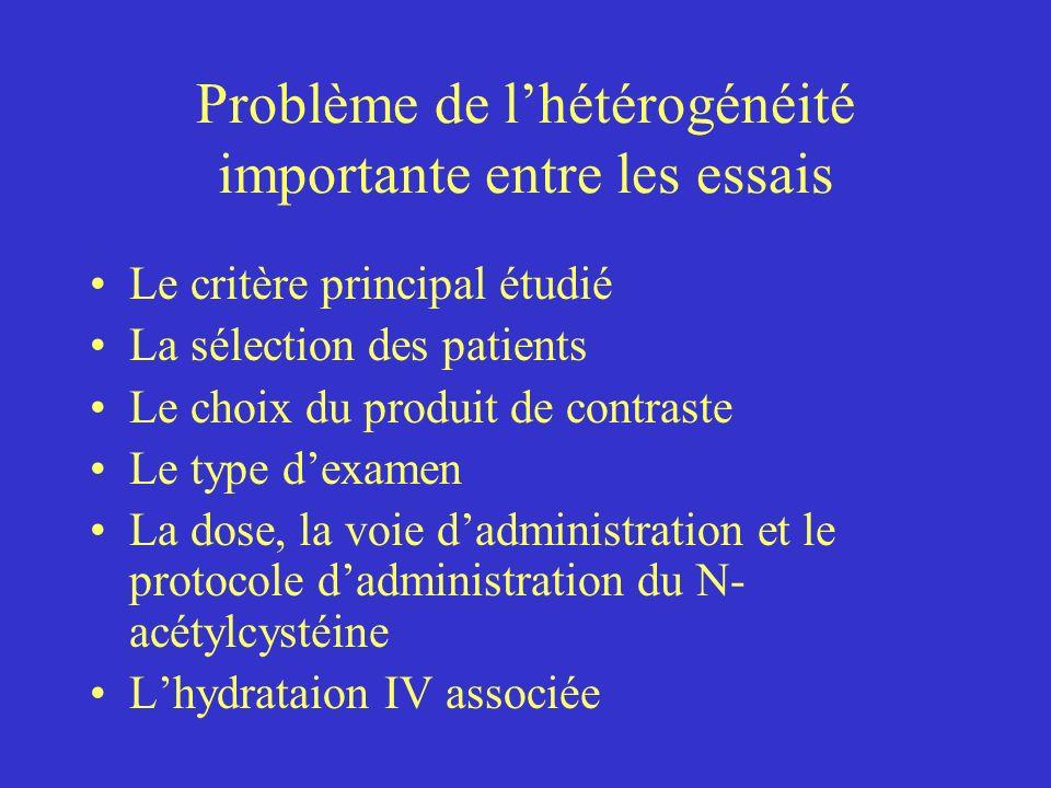 Problème de lhétérogénéité importante entre les essais Le critère principal étudié La sélection des patients Le choix du produit de contraste Le type
