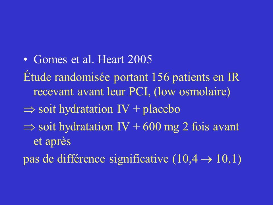 Gomes et al. Heart 2005 Étude randomisée portant 156 patients en IR recevant avant leur PCI, (low osmolaire) soit hydratation IV + placebo soit hydrat