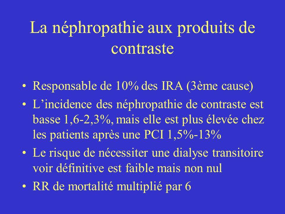 La néphropathie aux produits de contraste Responsable de 10% des IRA (3ème cause) Lincidence des néphropathie de contraste est basse 1,6-2,3%, mais el