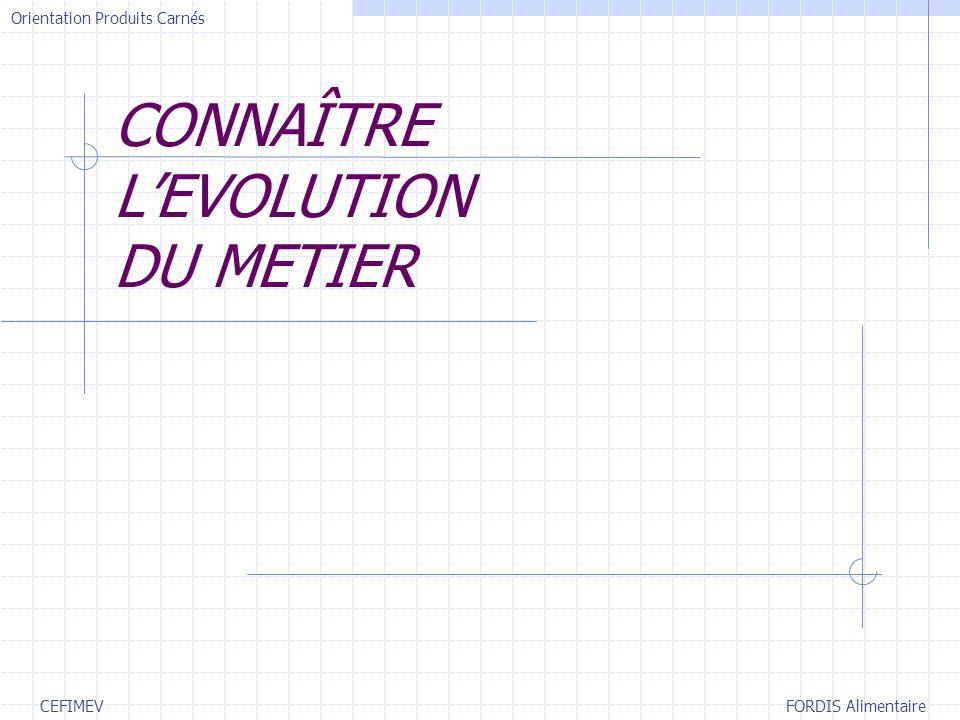 Orientation Produits Carnés CEFIMEVFORDIS Alimentaire CONNAÎTRE LEVOLUTION DU METIER