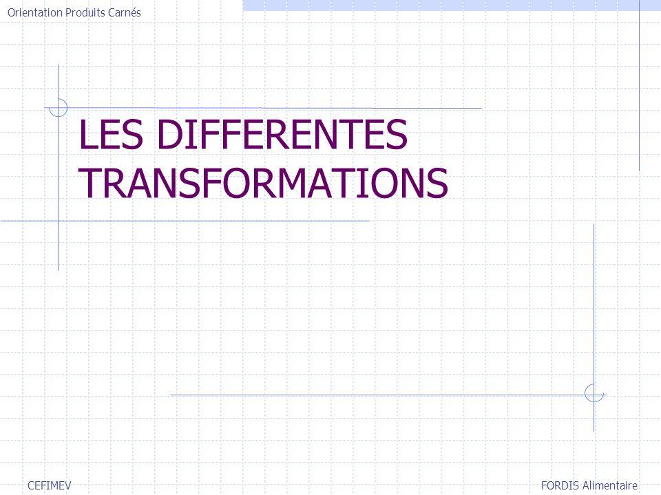 Orientation Produits Carnés CEFIMEVFORDIS Alimentaire LES DIFFERENTES TRANSFORMATIONS