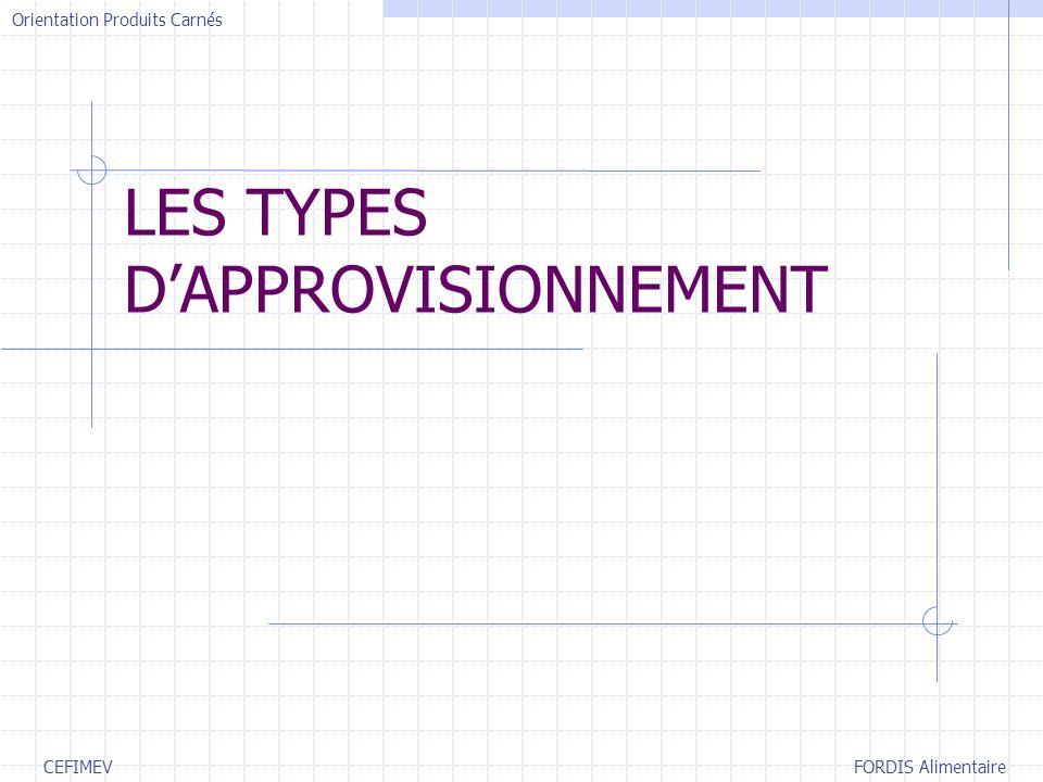 Orientation Produits Carnés CEFIMEVFORDIS Alimentaire LES TYPES DAPPROVISIONNEMENT