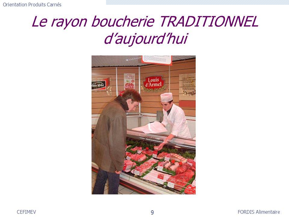 FORDIS Alimentaire Orientation Produits Carnés 9 CEFIMEV Le rayon boucherie TRADITIONNEL daujourdhui