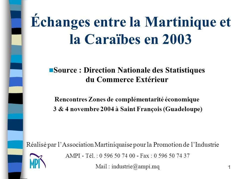 1 Échanges entre la Martinique et la Caraïbes en 2003 Source : Direction Nationale des Statistiques du Commerce Extérieur Rencontres Zones de compléme