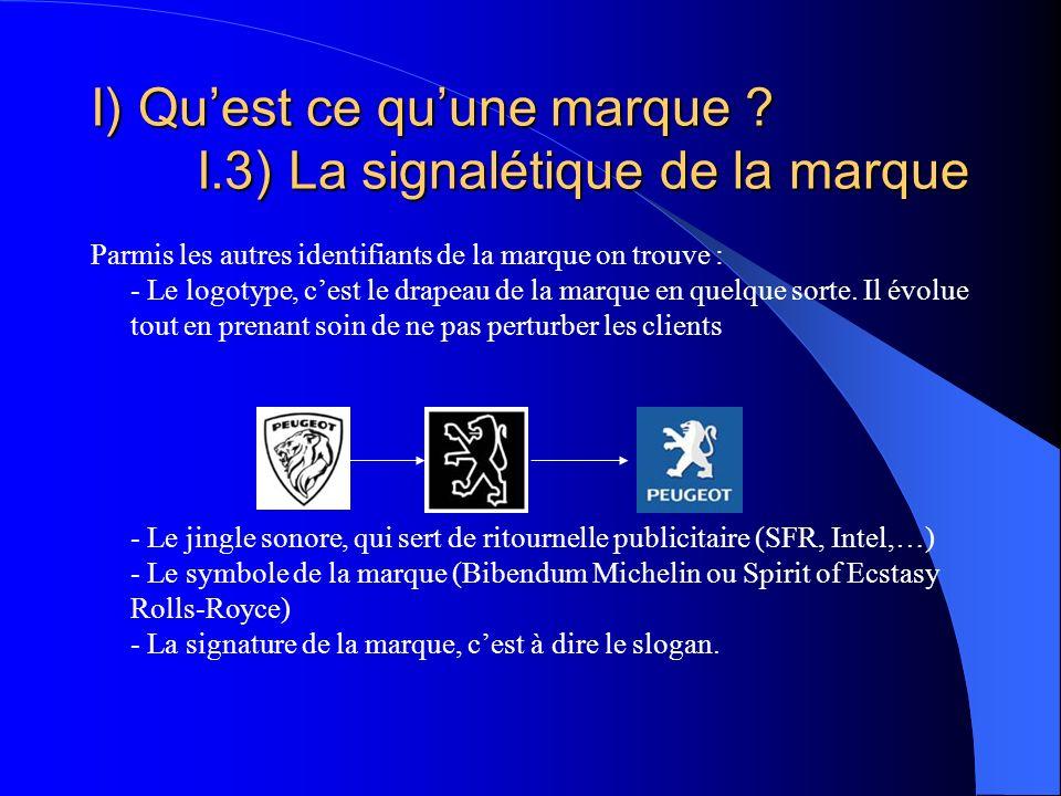 I) Quest ce quune marque ? I.3) La signalétique de la marque Parmis les autres identifiants de la marque on trouve : - Le logotype, cest le drapeau de