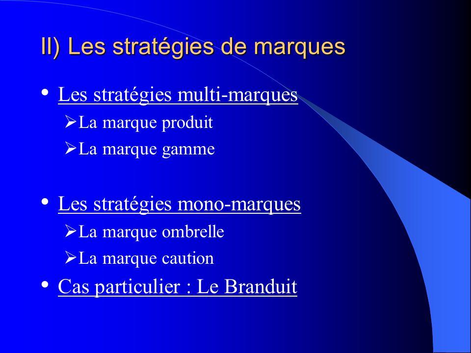 II) Les stratégies de marques Les stratégies multi-marques La marque produit La marque gamme Les stratégies mono-marques La marque ombrelle La marque
