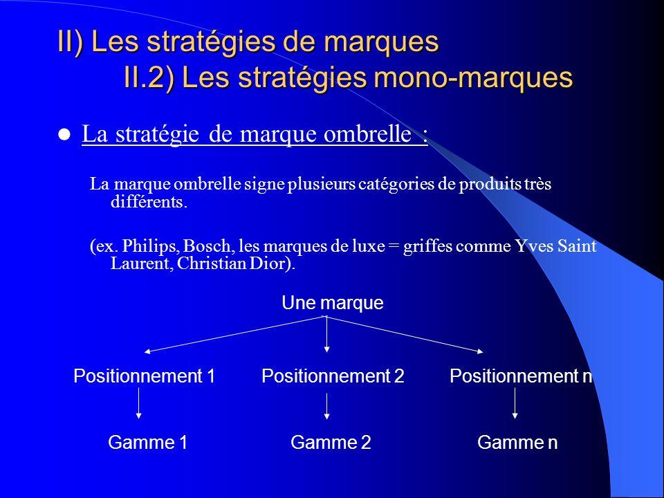 La stratégie de marque ombrelle : La marque ombrelle signe plusieurs catégories de produits très différents. (ex. Philips, Bosch, les marques de luxe