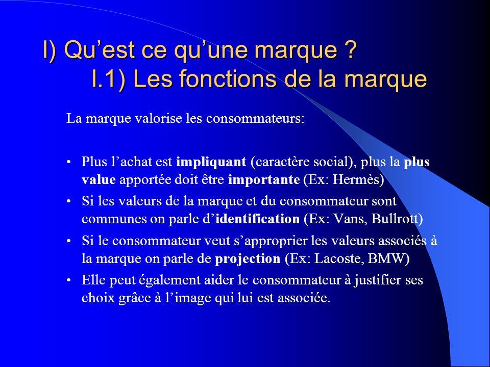 I) Quest ce quune marque ? I.1) Les fonctions de la marque La marque valorise les consommateurs: Plus lachat est impliquant (caractère social), plus l