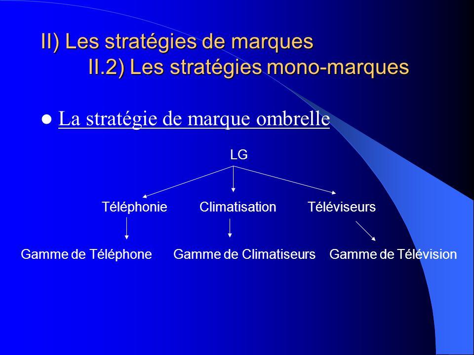 La stratégie de marque ombrelle II) Les stratégies de marques II.2) Les stratégies mono-marques LG Téléphonie Climatisation Téléviseurs Gamme de Télép