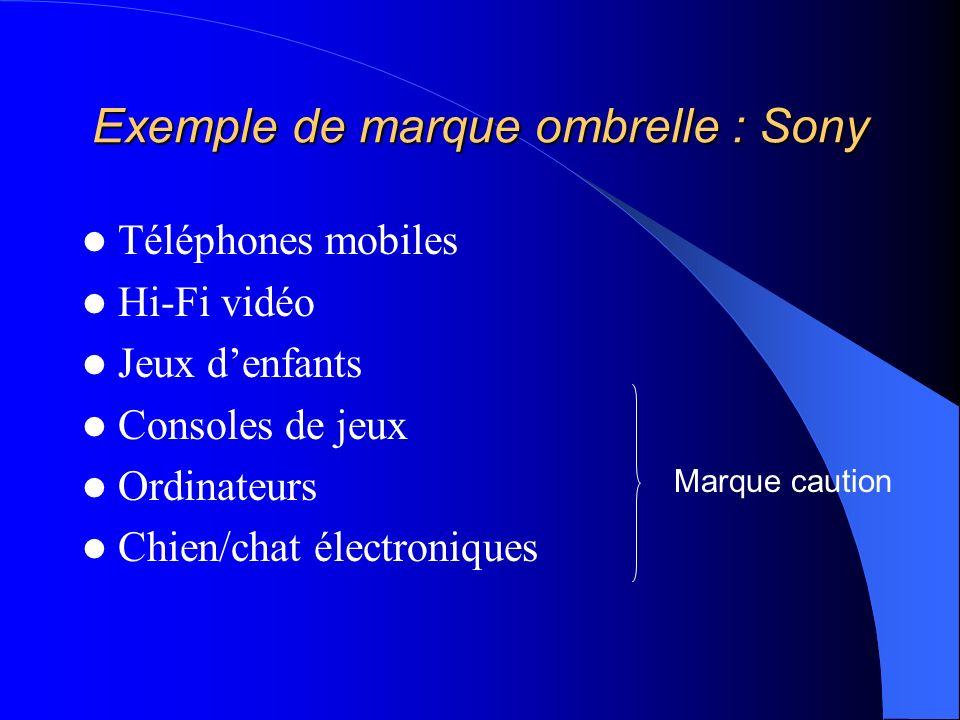Exemple de marque ombrelle : Sony Téléphones mobiles Hi-Fi vidéo Jeux denfants Consoles de jeux Ordinateurs Chien/chat électroniques Marque caution