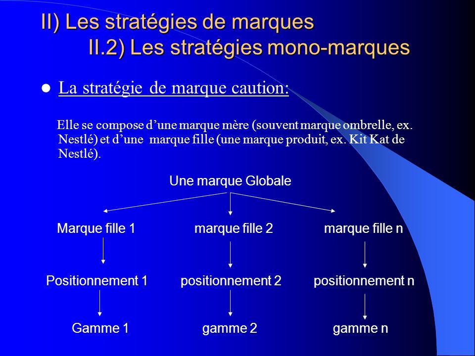 La stratégie de marque caution: Elle se compose dune marque mère (souvent marque ombrelle, ex. Nestlé) et dune marque fille (une marque produit, ex. K