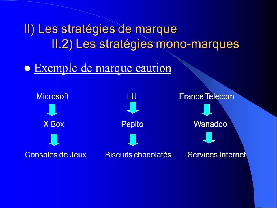 Exemple de marque caution II) Les stratégies de marque II.2) Les stratégies mono-marques Microsoft LU France Telecom X Box Pepito Wanadoo Consoles de