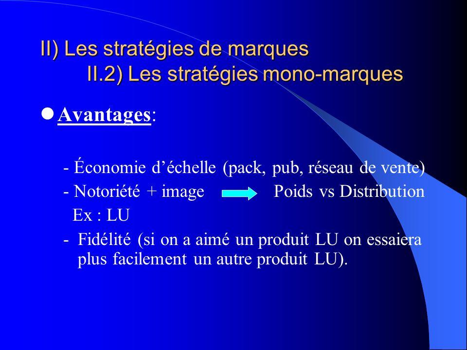 II) Les stratégies de marques II.2) Les stratégies mono-marques Avantages: - Économie déchelle (pack, pub, réseau de vente) - Notoriété + image Poids