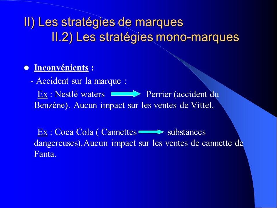 II) Les stratégies de marques II.2) Les stratégies mono-marques Inconvénients : - Accident sur la marque : Ex : Nestlé waters Perrier (accident du Ben