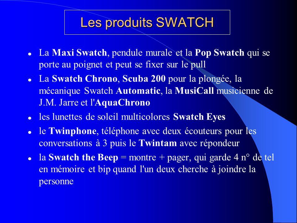 Les produits SWATCH La Maxi Swatch, pendule murale et la Pop Swatch qui se porte au poignet et peut se fixer sur le pull La Swatch Chrono, Scuba 200 p