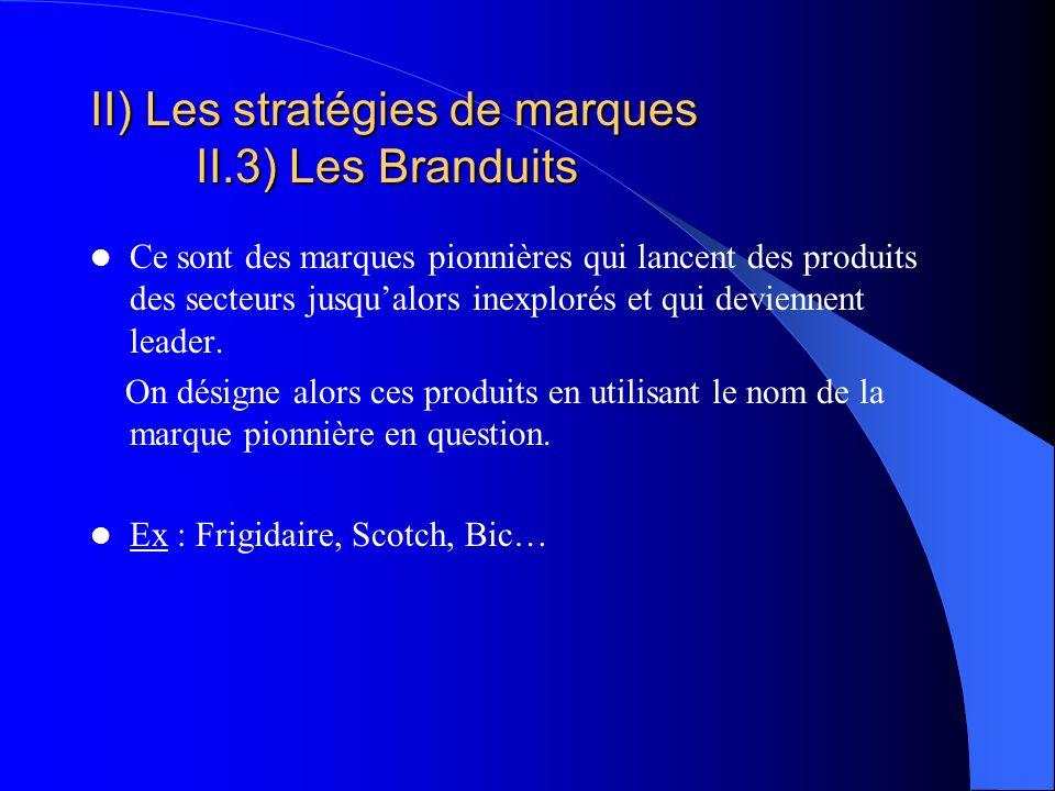 II) Les stratégies de marques II.3) Les Branduits Ce sont des marques pionnières qui lancent des produits des secteurs jusqualors inexplorés et qui de