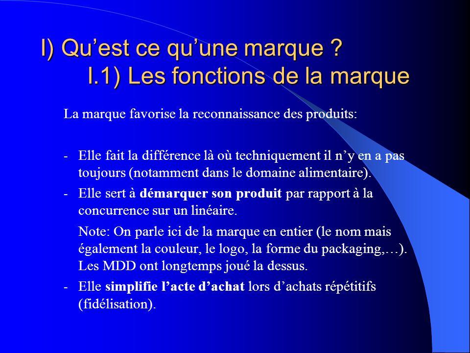 I) Quest ce quune marque ? I.1) Les fonctions de la marque La marque favorise la reconnaissance des produits: - Elle fait la différence là où techniqu