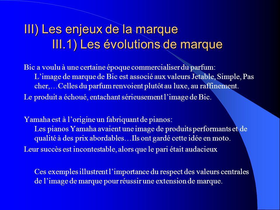 III) Les enjeux de la marque III.1) Les évolutions de marque Bic a voulu à une certaine époque commercialiser du parfum: Limage de marque de Bic est a