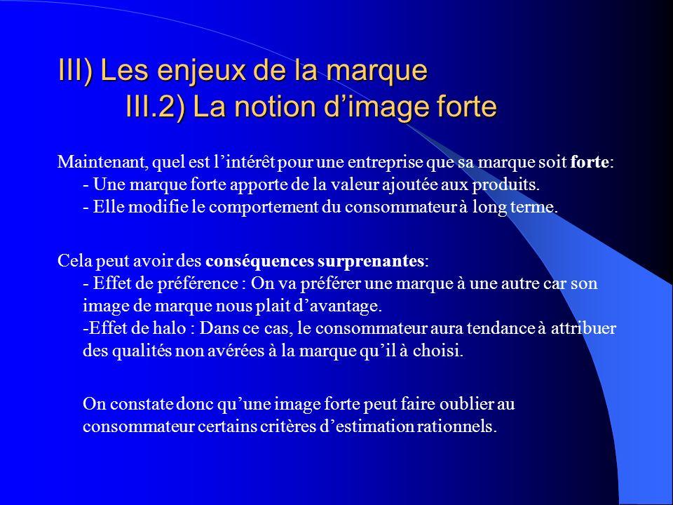 III) Les enjeux de la marque III.2) La notion dimage forte Maintenant, quel est lintérêt pour une entreprise que sa marque soit forte: - Une marque fo
