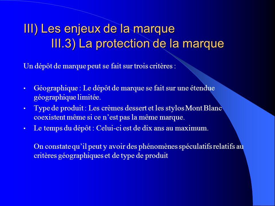 III) Les enjeux de la marque III.3) La protection de la marque Un dépôt de marque peut se fait sur trois critères : Géographique : Le dépôt de marque