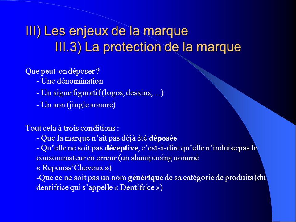 III) Les enjeux de la marque III.3) La protection de la marque Que peut-on déposer ? - Une dénomination - Un signe figuratif (logos, dessins,…) - Un s