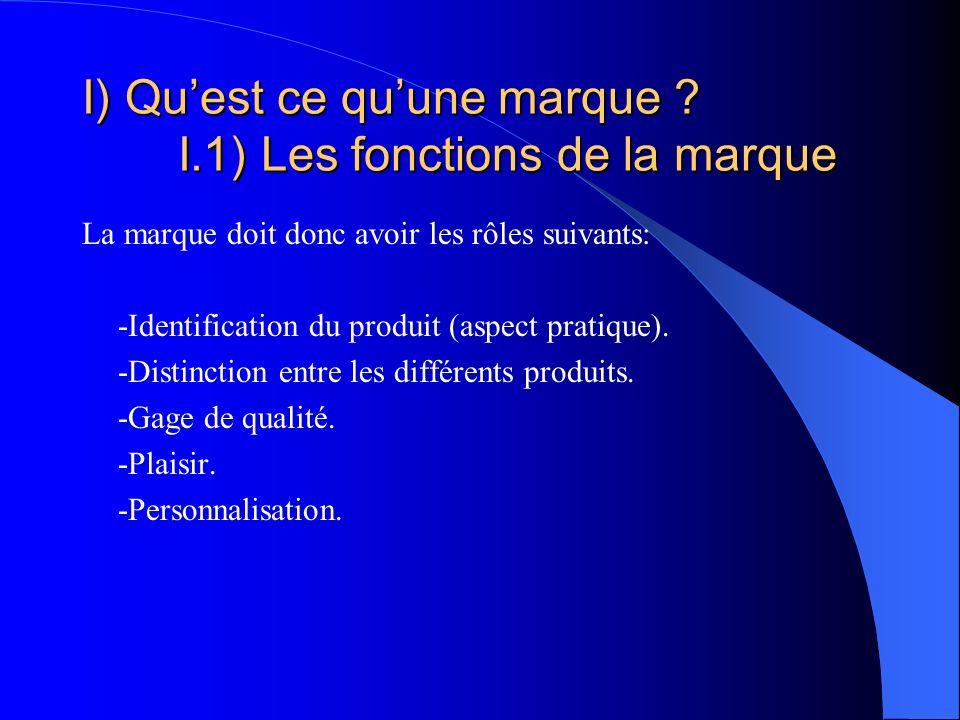 I) Quest ce quune marque ? I.1) Les fonctions de la marque La marque doit donc avoir les rôles suivants: -Identification du produit (aspect pratique).