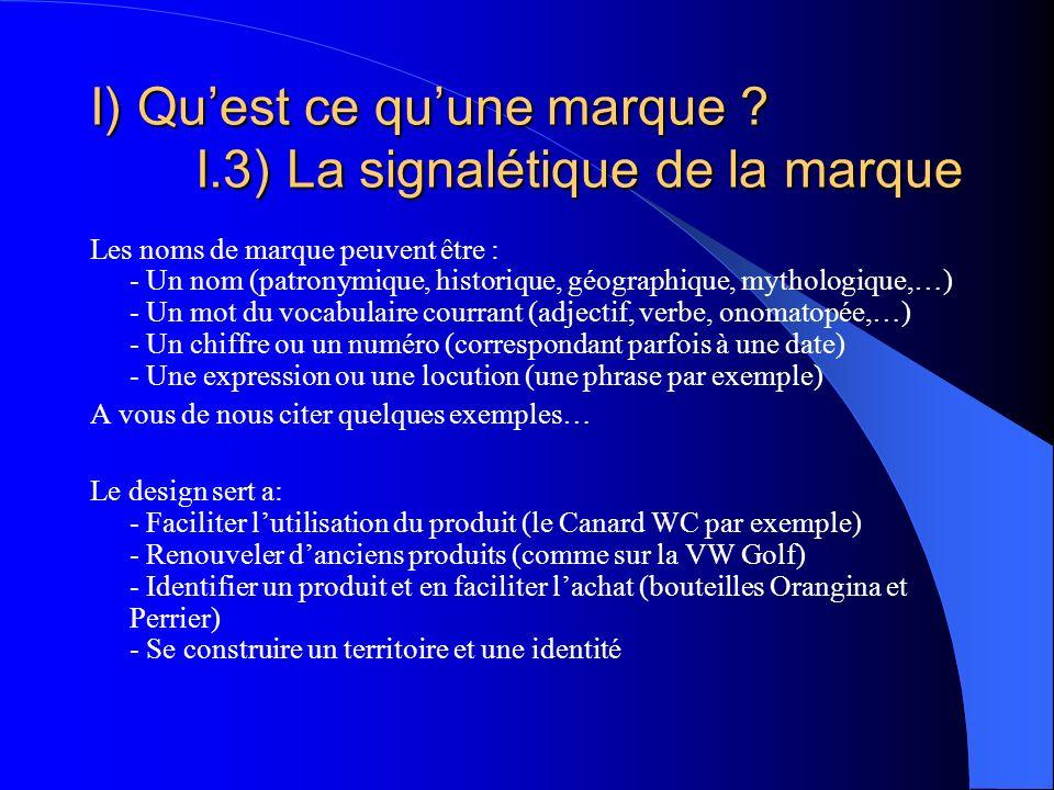 I) Quest ce quune marque ? I.3) La signalétique de la marque Les noms de marque peuvent être : - Un nom (patronymique, historique, géographique, mytho