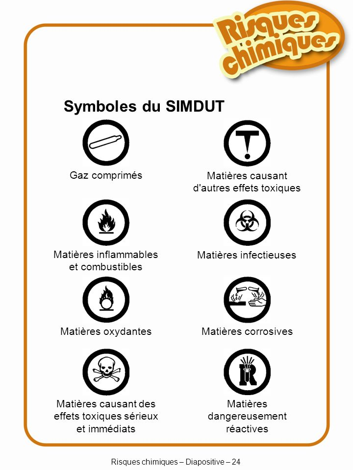 Risques chimiques – Diapositive – 25 Étiquettes du fournisseur SIMDUT