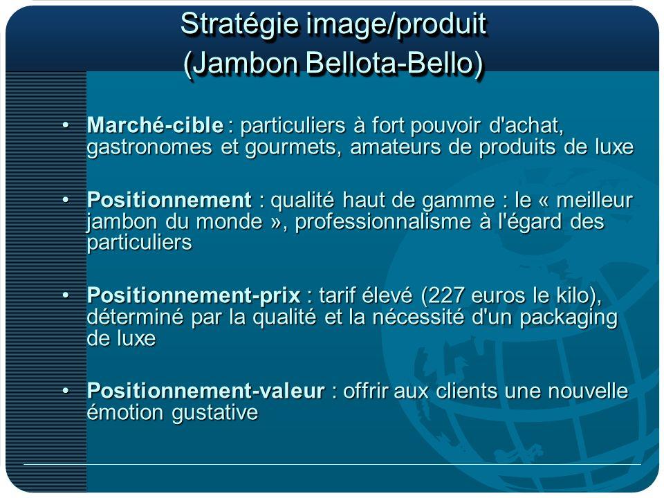 Stratégie image/produit (Jambon Bellota-Bello) Marché-cible : particuliers à fort pouvoir d'achat, gastronomes et gourmets, amateurs de produits de lu