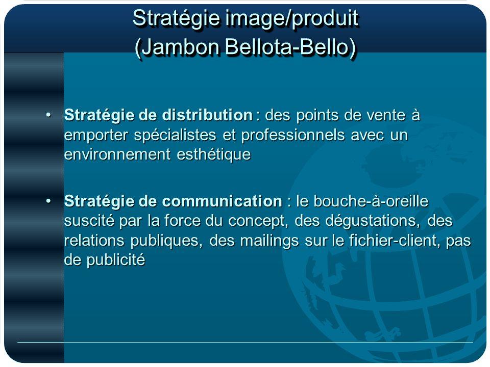 Stratégie image/produit (Jambon Bellota-Bello) Stratégie de distribution : des points de vente à emporter spécialistes et professionnels avec un envir