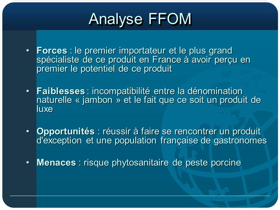 Analyse FFOM Forces : le premier importateur et le plus grand spécialiste de ce produit en France à avoir perçu en premier le potentiel de ce produitF