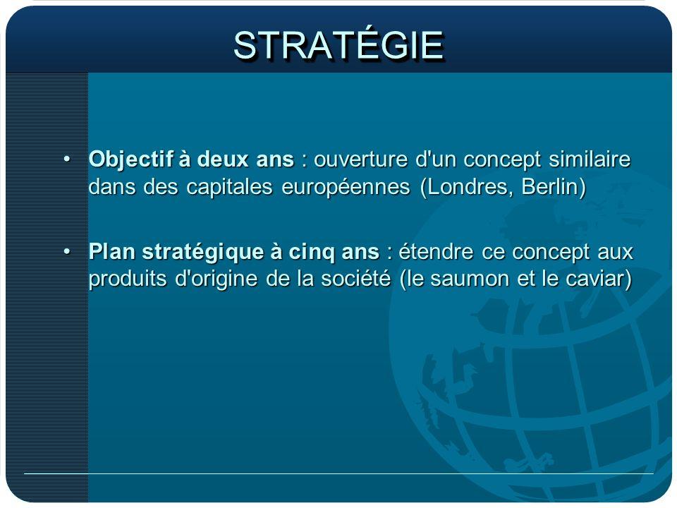 STRATÉGIESTRATÉGIE Objectif à deux ans : ouverture d'un concept similaire dans des capitales européennes (Londres, Berlin)Objectif à deux ans : ouvert