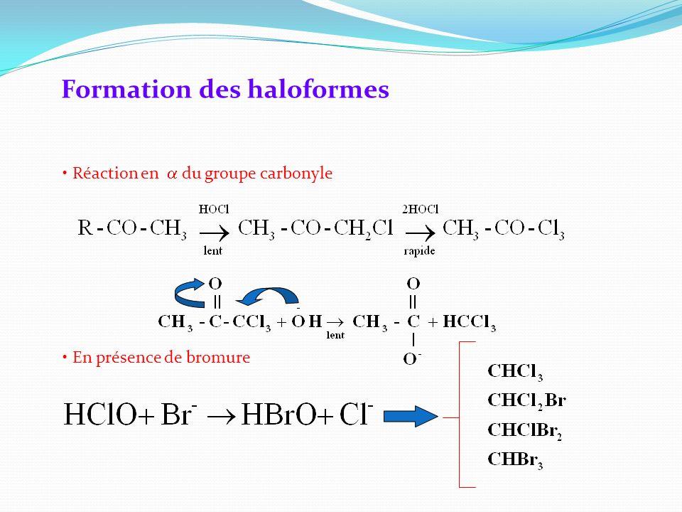 Formation des haloformes Réaction en du groupe carbonyle En présence de bromure