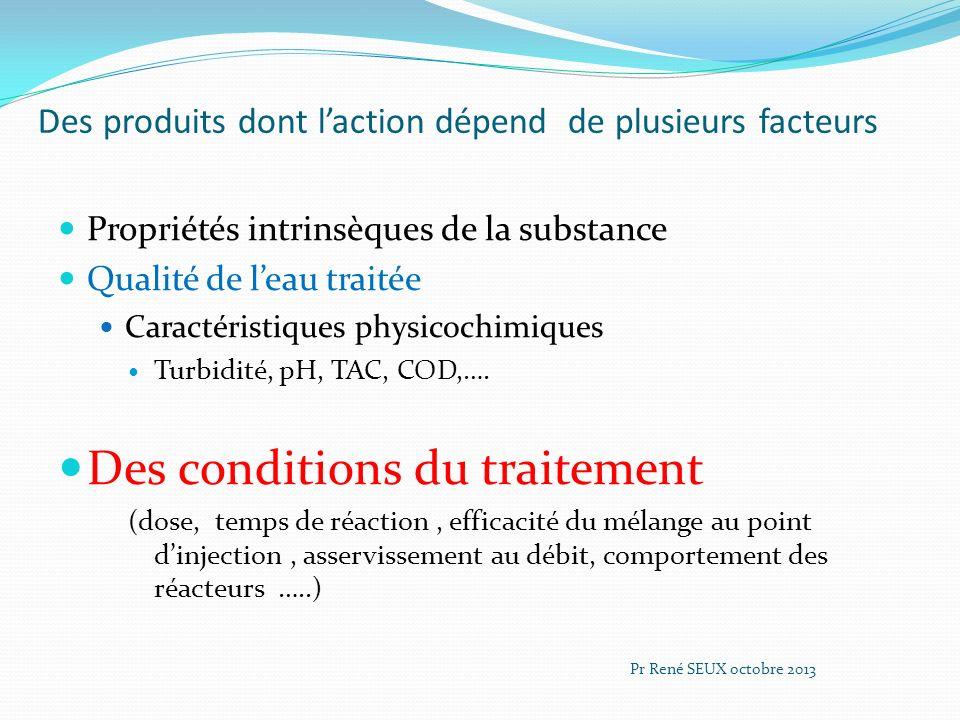 Des produits dont laction dépend de plusieurs facteurs Propriétés intrinsèques de la substance Qualité de leau traitée Caractéristiques physicochimiqu