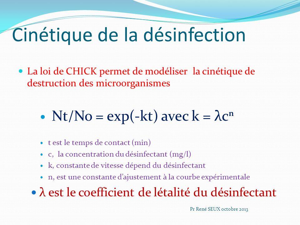 Cinétique de la désinfection La loi de CHICK permet de modéliser la cinétique de destruction des microorganismes Nt/No = exp(-kt) avec k = λc t est le