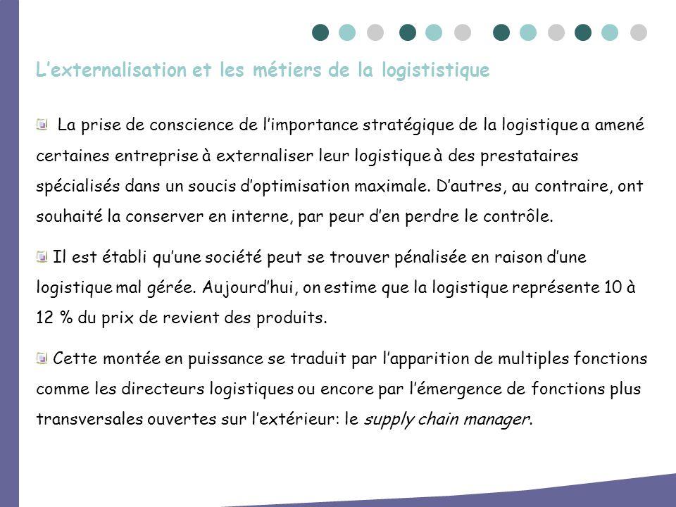 Lexternalisation et les métiers de la logististique La prise de conscience de limportance stratégique de la logistique a amené certaines entreprise à